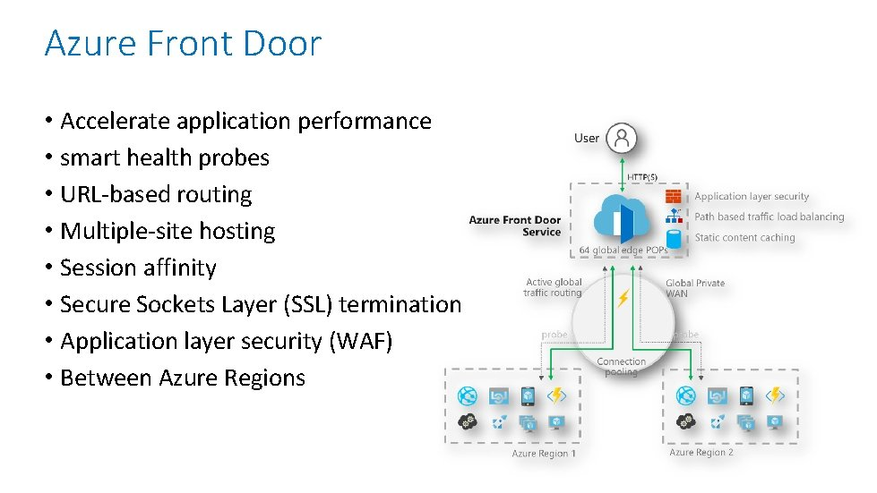 Azure Front Door • Accelerate application performance • smart health probes • URL-based routing