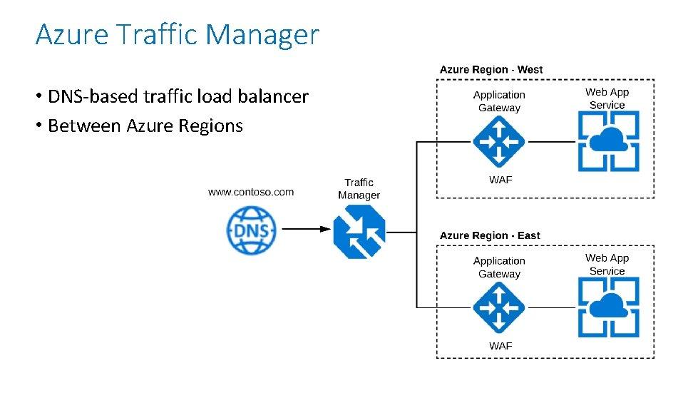 Azure Traffic Manager • DNS-based traffic load balancer • Between Azure Regions