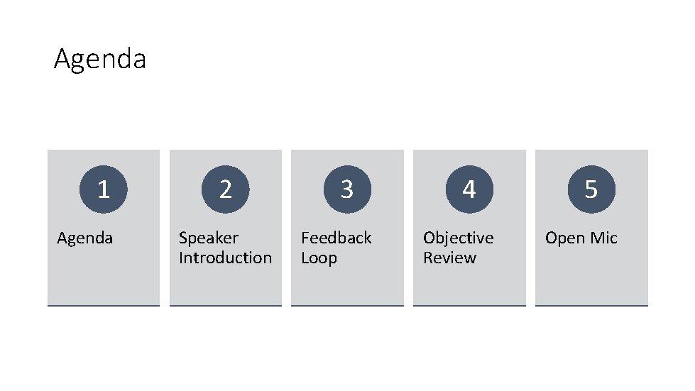 Agenda 1 Agenda 2 Speaker Introduction 3 Feedback Loop 4 Objective Review 5 Open