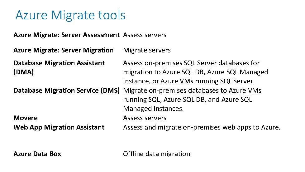 Azure Migrate tools Azure Migrate: Server Assessment Assess servers Azure Migrate: Server Migration Migrate
