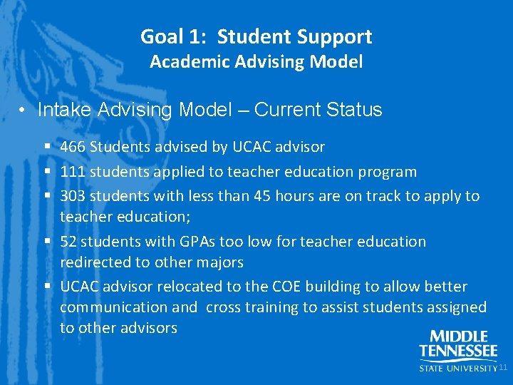 Goal 1: Student Support Academic Advising Model • Intake Advising Model – Current Status