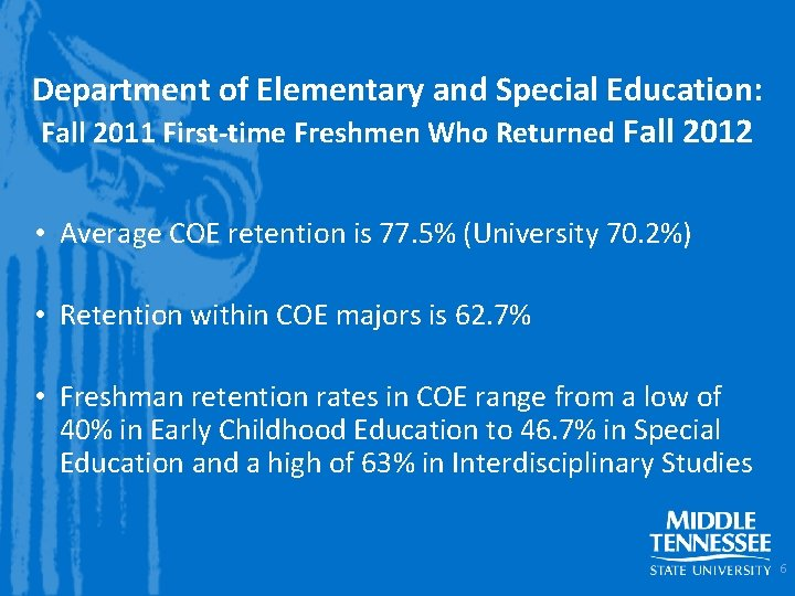 Department of Elementary and Special Education: Fall 2011 First-time Freshmen Who Returned Fall 2012