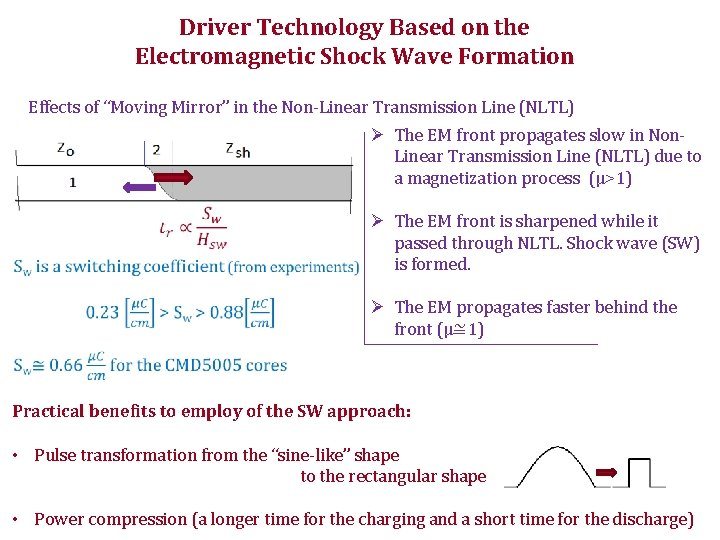 "Driver Technology Based on the Electromagnetic Shock Wave Formation Effects of ""Moving Mirror"" in"
