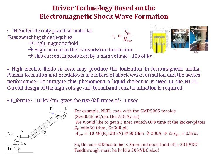 Driver Technology Based on the Electromagnetic Shock Wave Formation • Ni. Zn ferrite only
