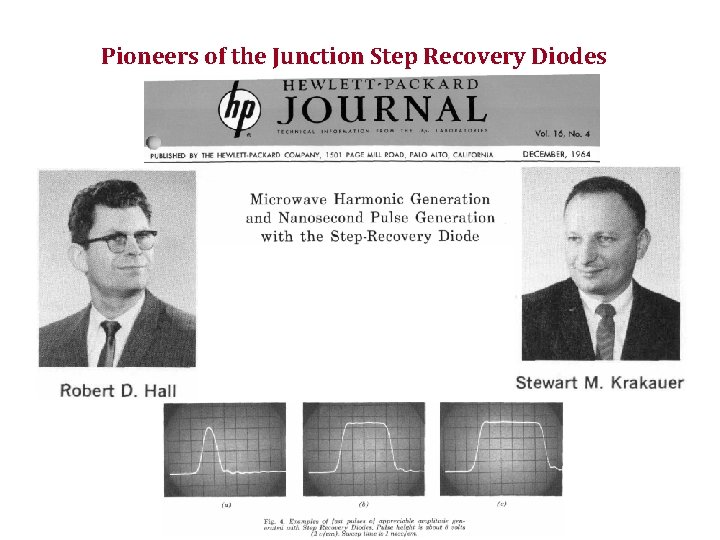 Pioneers of the Junction Step Recovery Diodes