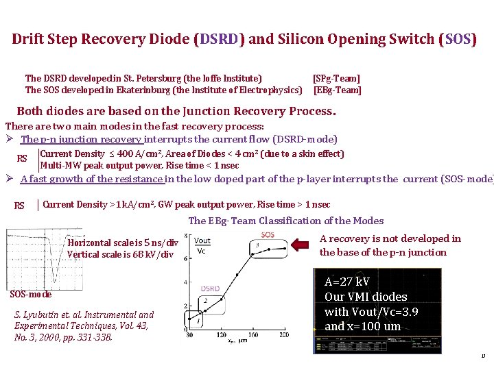 Drift Step Recovery Diode (DSRD) and Silicon Opening Switch (SOS) The DSRD developed in