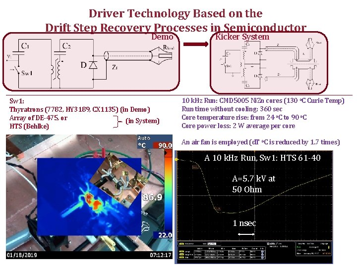 Driver Technology Based on the Drift Step Recovery Processes in Semiconductor Demo Sw 1:
