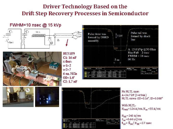 Driver Technology Based on the Drift Step Recovery Processes in Semiconductor FWHM=10 nsec @
