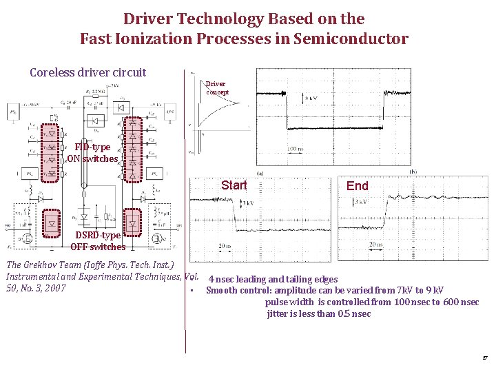 Driver Technology Based on the Fast Ionization Processes in Semiconductor Coreless driver circuit Driver