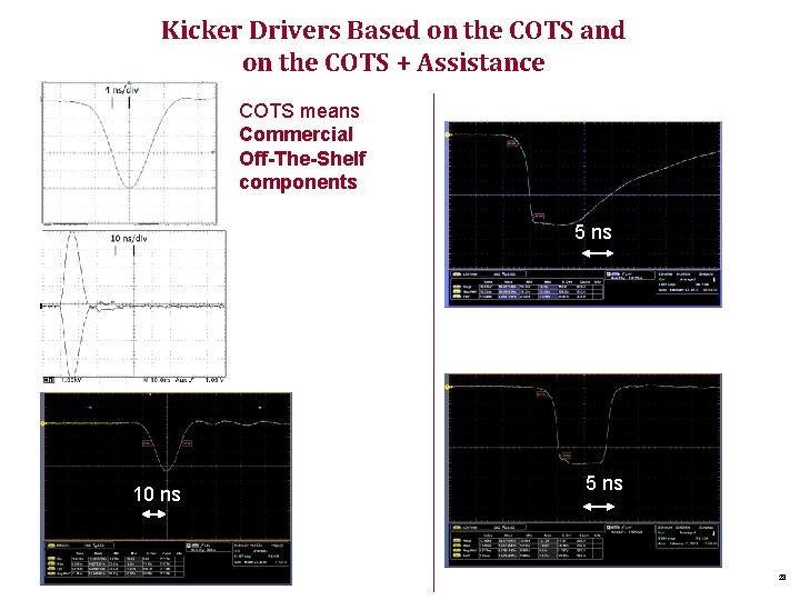 Kicker Drivers Based on the COTS and on the COTS + Assistance COTS means