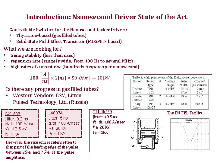 Introduction: Nanosecond Driver State of the Art Controllable Switches for the Nanosecond Kicker Drivers: