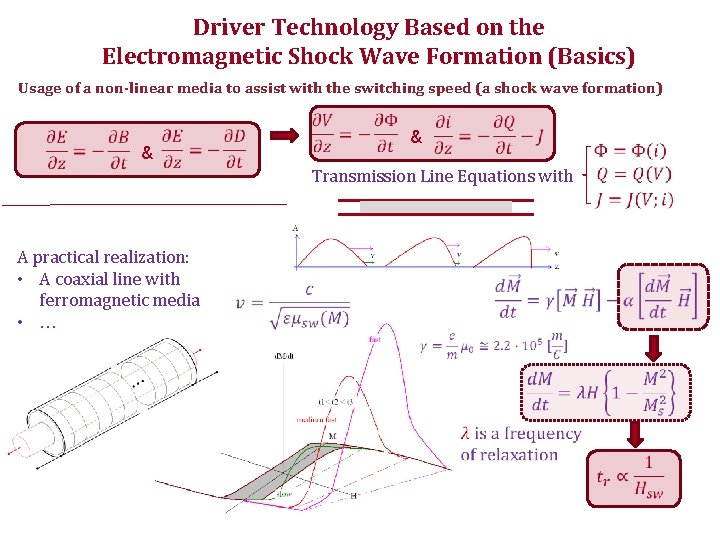 Driver Technology Based on the Electromagnetic Shock Wave Formation (Basics) Usage of a non-linear