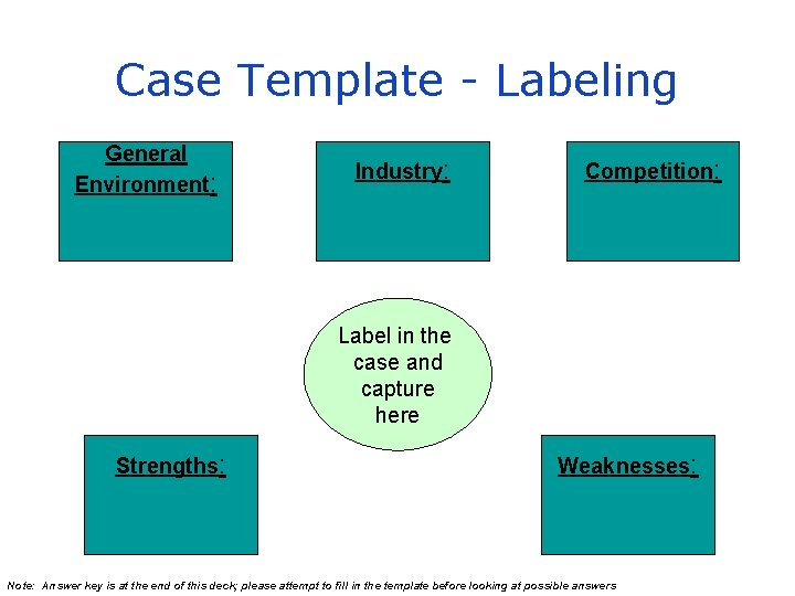 Case Template - Labeling General Environment: Industry: Competition: Label in the case and capture