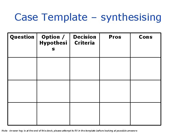 Case Template – synthesising Question Option / Hypothesi s Decision Criteria Pros Note: Answer