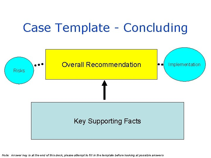 Case Template - Concluding Risks Overall Recommendation Key Supporting Facts Note: Answer key is