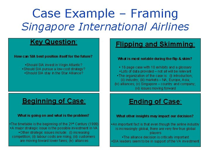 Case Example – Framing Singapore International Airlines Key Question: How can SIA best position