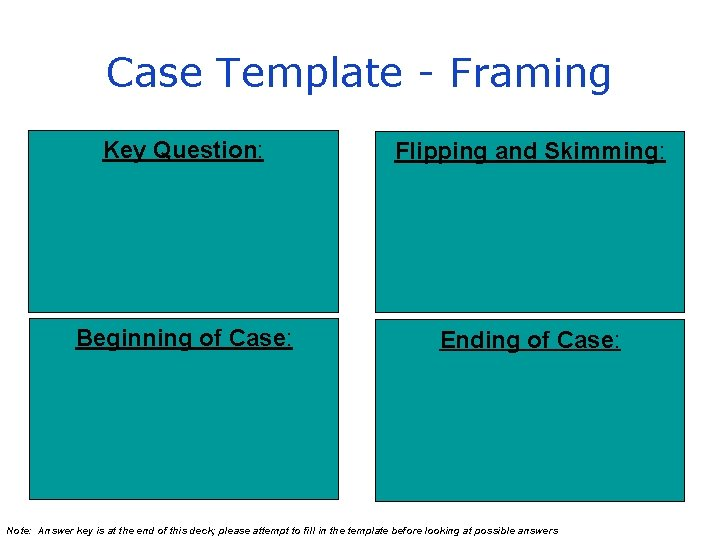 Case Template - Framing Key Question: Flipping and Skimming: Beginning of Case: Ending of