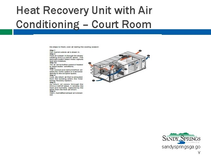 Heat Recovery Unit with Air Conditioning – Court Room sandyspringsga. go v