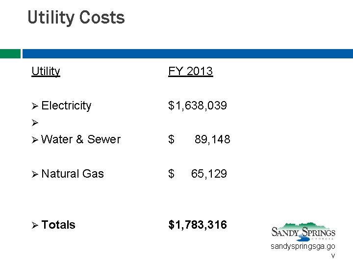 Utility Costs Utility FY 2013 Ø Electricity $1, 638, 039 Ø Ø Water &