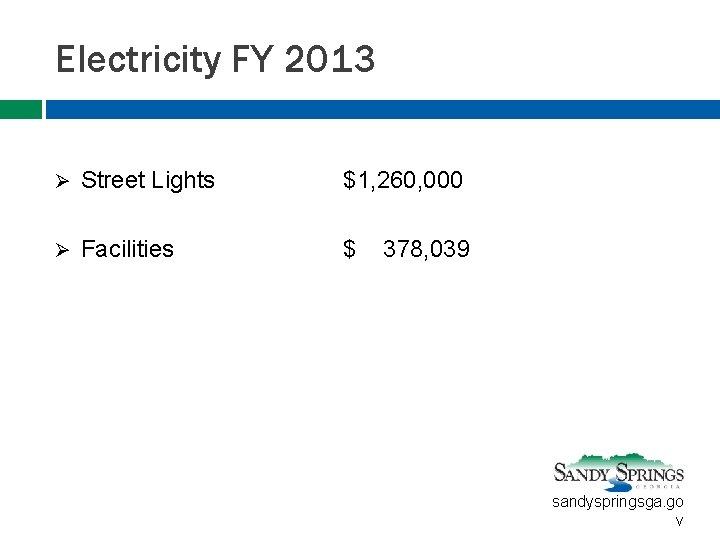 Electricity FY 2013 Ø Street Lights $1, 260, 000 Ø Facilities $ 378, 039
