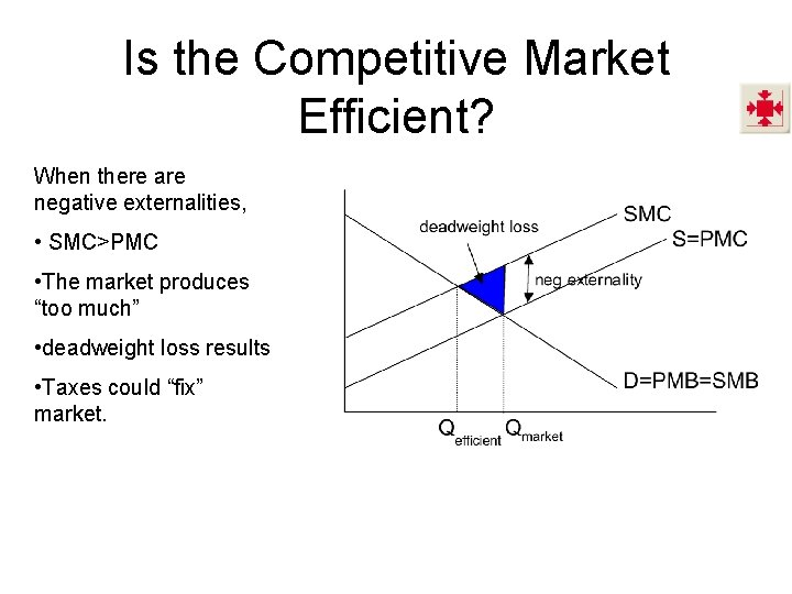 Is the Competitive Market Efficient? When there are negative externalities, • SMC>PMC • The