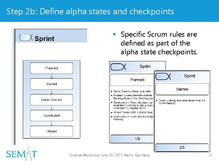 Step 2 b: Define alpha states and checkpoints § Specific Scrum rules are defined