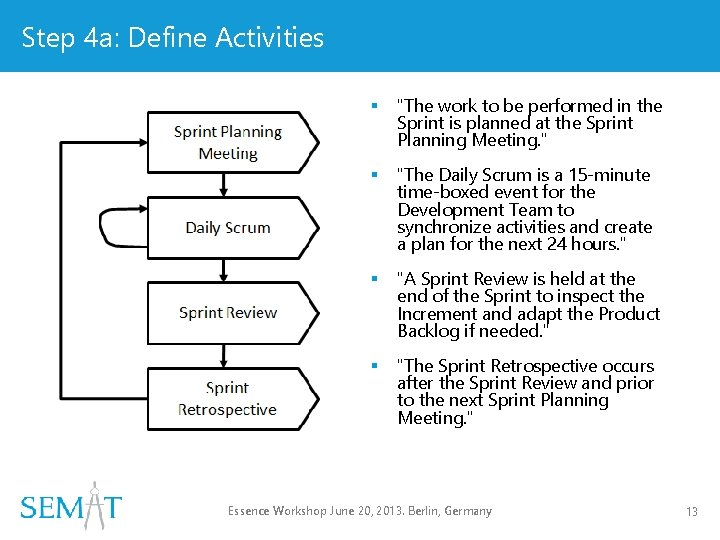 """Step 4 a: Define Activities § """"The work to be performed in the Sprint"""