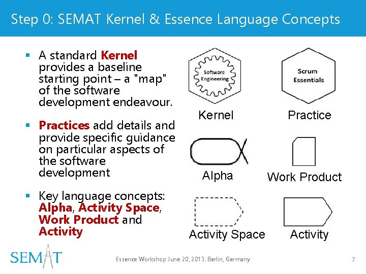 Step 0: SEMAT Kernel & Essence Language Concepts § A standard Kernel provides a