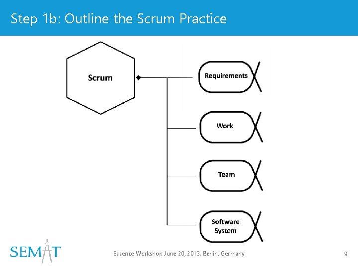 Step 1 b: Outline the Scrum Practice Essence Workshop June 20, 2013. Berlin, Germany