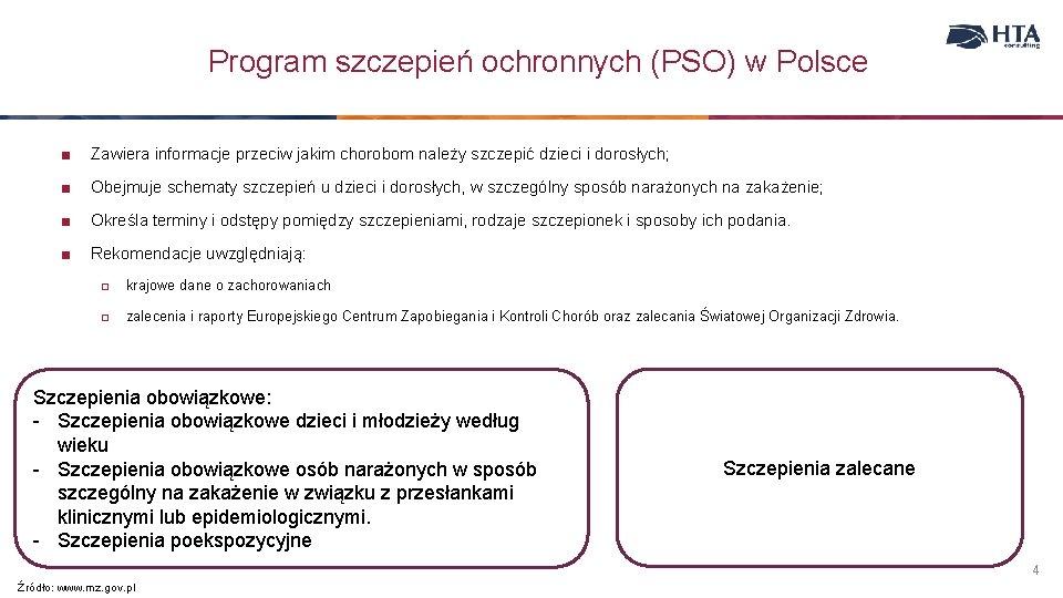 Program szczepień ochronnych (PSO) w Polsce ■ Zawiera informacje przeciw jakim chorobom należy szczepić