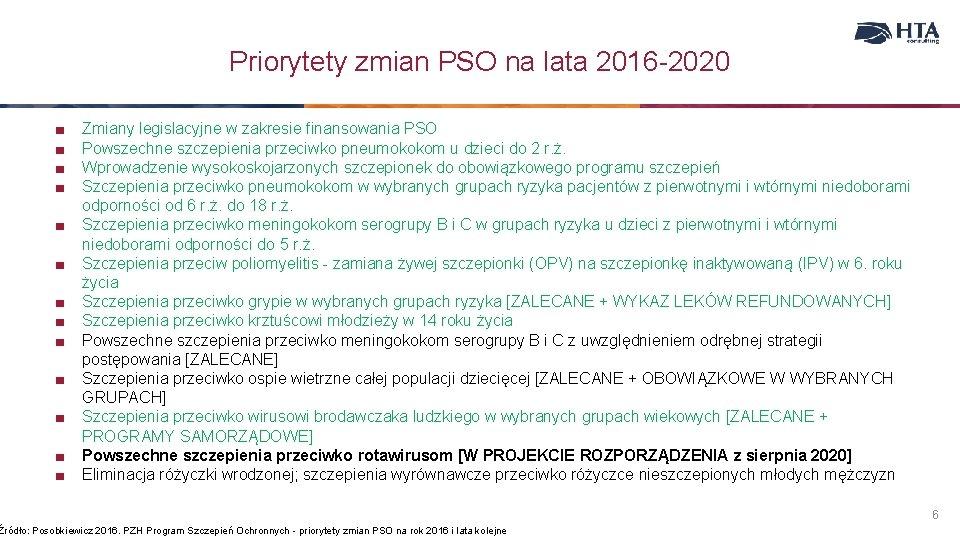 Priorytety zmian PSO na lata 2016 -2020 ■ ■ ■ ■ Zmiany legislacyjne w