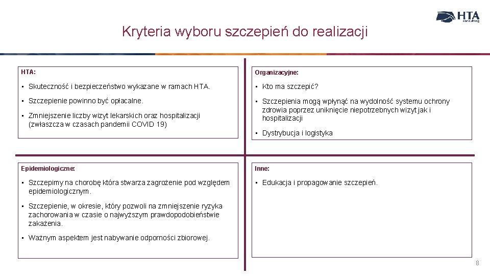 Kryteria wyboru szczepień do realizacji HTA: Organizacyjne: • Skuteczność i bezpieczeństwo wykazane w ramach