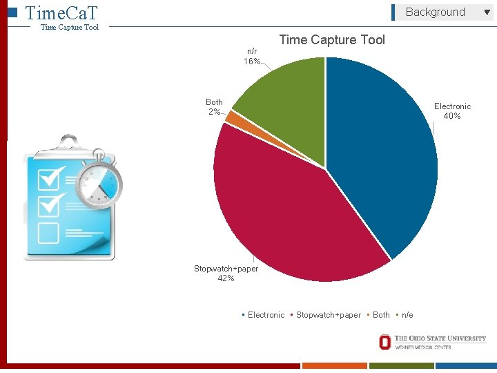 Time. Ca. T Background Time Capture Tool n/r 16% Time Capture Tool Both 2%