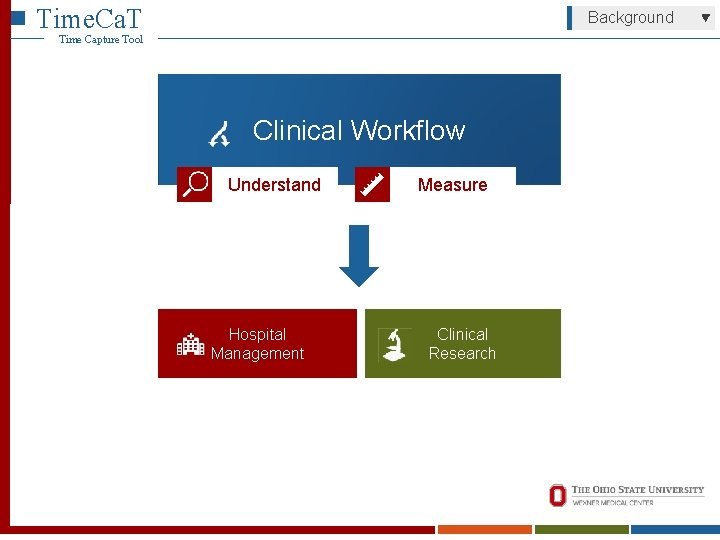 Time. Ca. T Background Time Capture Tool Clinical Workflow Understand Hospital Management Measure Clinical