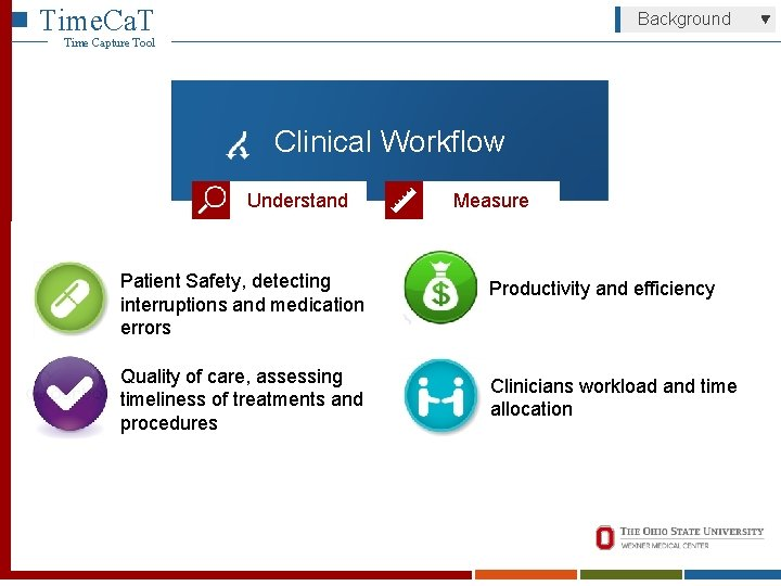 Time. Ca. T Background Time Capture Tool Clinical Workflow Understand Patient Safety, detecting interruptions