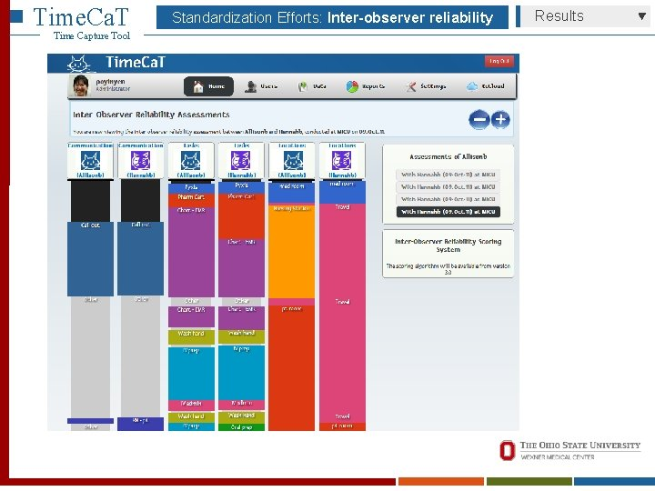 Time. Ca. T Time Capture Tool Standardization Efforts: Inter-observer reliability Results