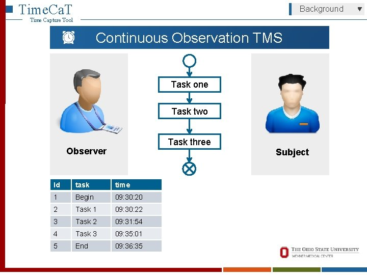 Time. Ca. T Background Time Capture Tool Continuous Observation TMS Task one Task two