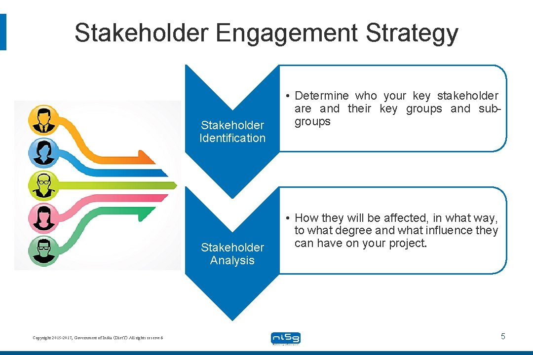 Stakeholder Engagement Strategy Stakeholder Identification Stakeholder Analysis Copyright 2015 -2017, Government of India (Diet.