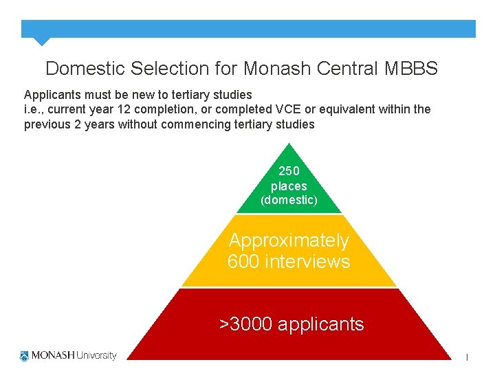 Domestic Selection for Monash Central MBBS Applicants must be new to tertiary studies