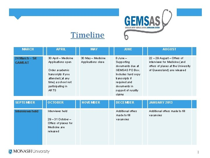Timeline MARCH APRIL MAY JUNE AUGUST 30 May – Medicine Applications close 8 June