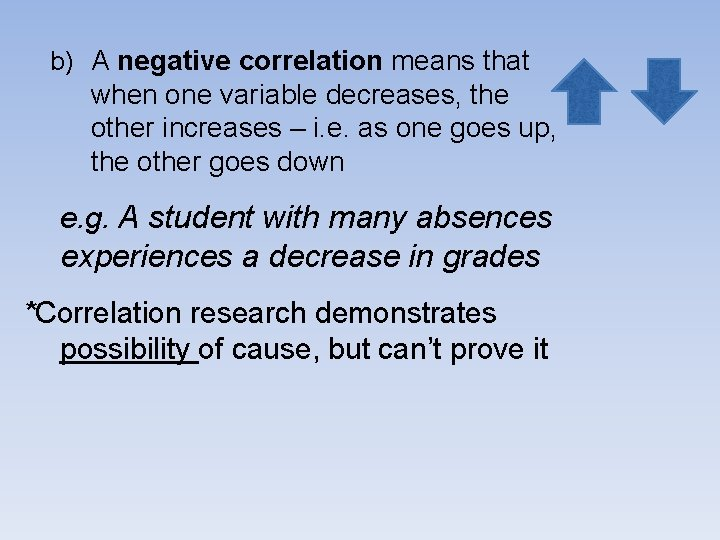 b) A negative correlation means that when one variable decreases, the other increases –