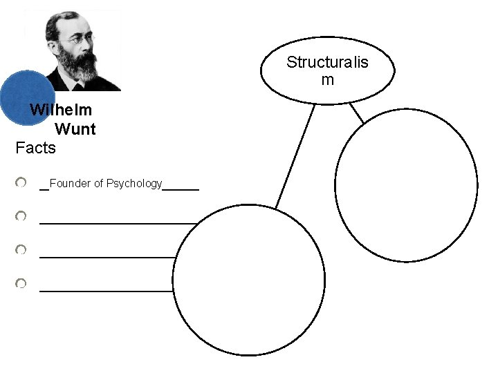 Structuralis m Wilhelm Wunt Facts _Founder of Psychology_________________
