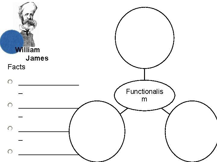 William James Facts _______________ _ ________ Functionalis m