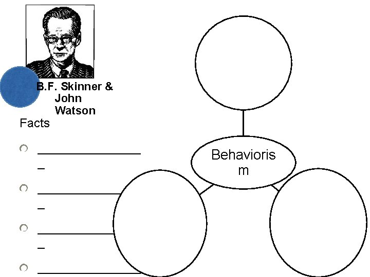 B. F. Skinner & John Watson Facts _______________ _ ________ Behavioris m