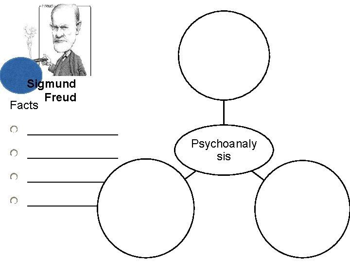 Sigmund Freud Facts ______________ Psychoanaly sis
