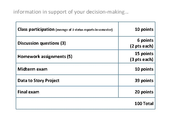 information in support of your decision-making… Class participation (average of 3 status reports in