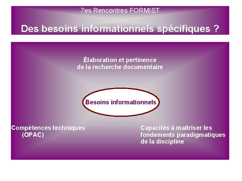 7 es Rencontres FORMIST Des besoins informationnels spécifiques ? Élaboration et pertinence de la