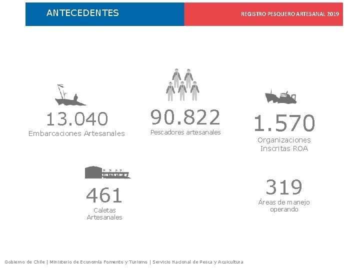 ANTECEDENTES 13. 040 Embarcaciones Artesanales REGISTRO PESQUERO ARTESANAL 2019 90. 822 Pescadores artesanales 461