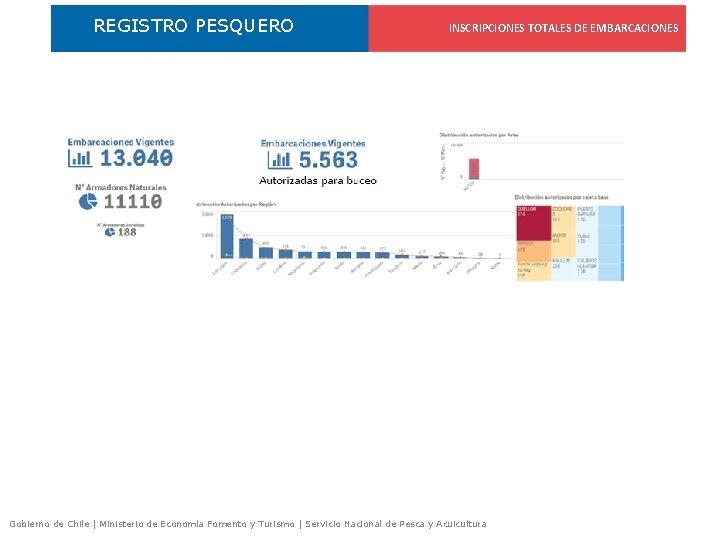REGISTRO PESQUERO INSCRIPCIONES TOTALES DE EMBARCACIONES Gobierno de Chile | Ministerio de Economía Fomento