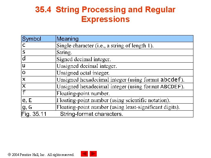 35. 4 String Processing and Regular Expressions 2004 Prentice Hall, Inc. All rights reserved.